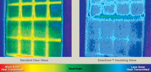 Heat transference with and without SolarZone